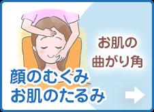 顔のむくみ・お肌のたるみ